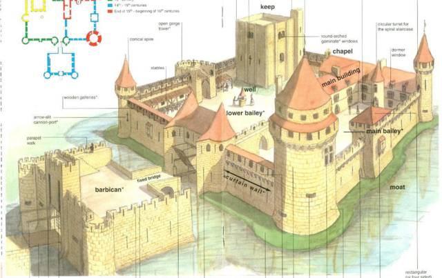 2 Схема замковых сооружений.jpg